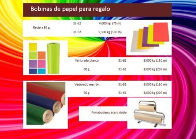 Muestrario Papel de Regalo Interpack